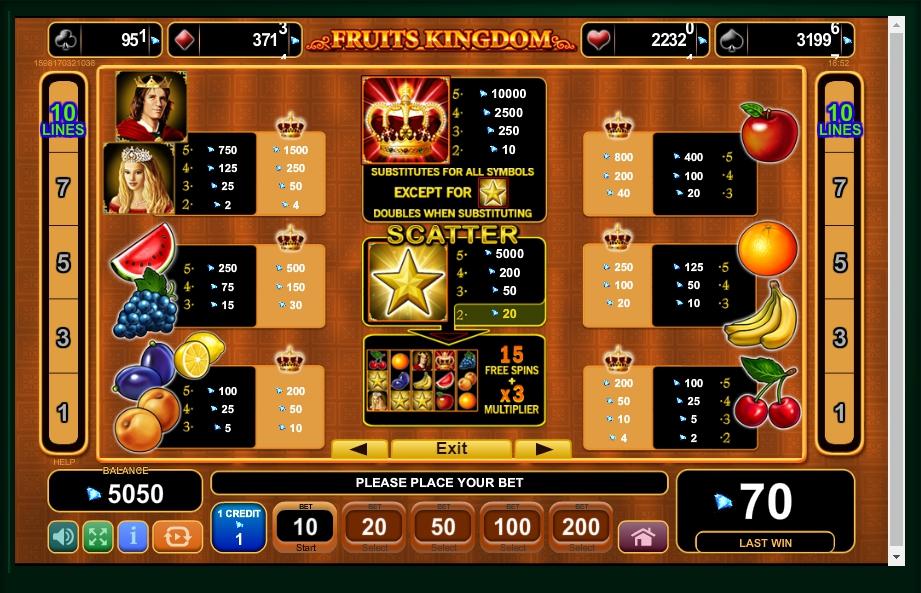 fruits kingdom slot machine detail image 4