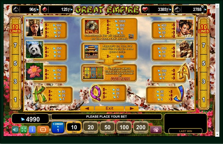 great empire slot machine detail image 4
