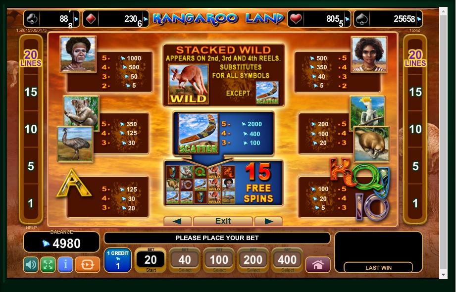kangaroo land slot machine detail image 4