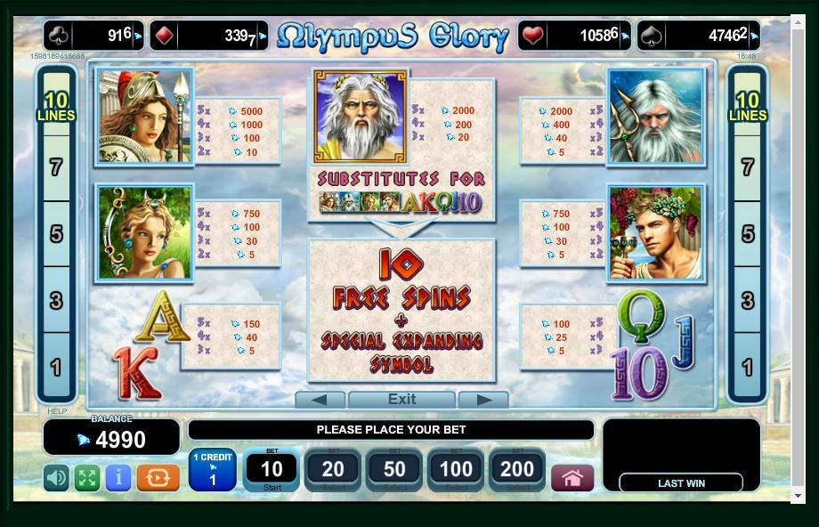 Olympus Glory Slot Machine