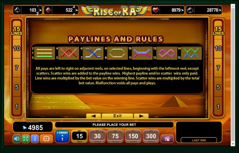 rise of ra slot machine detail image 0