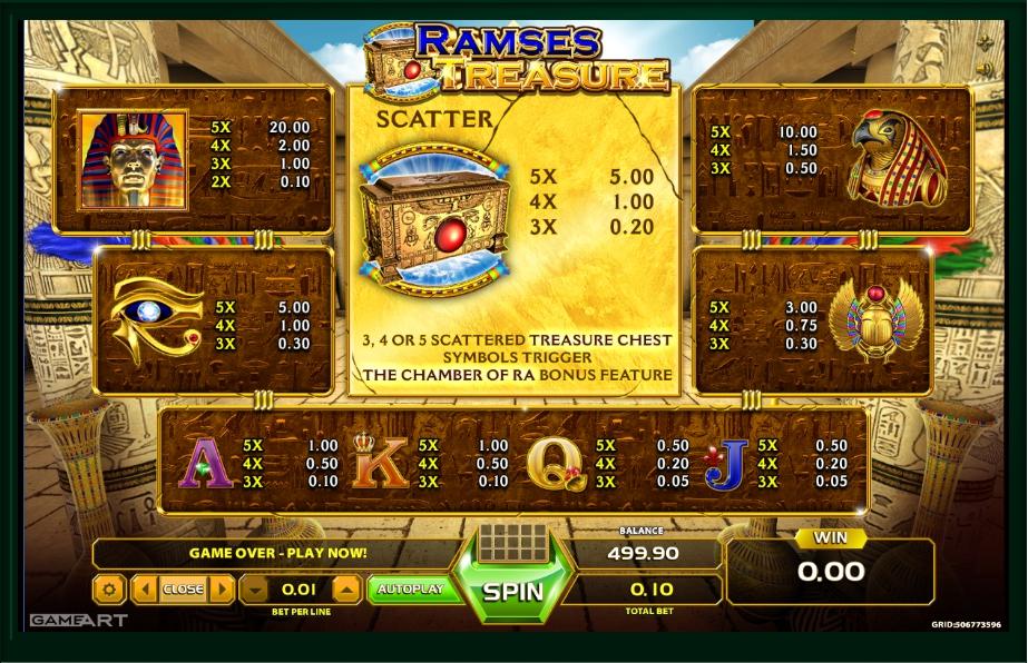 Free Slots Ramses