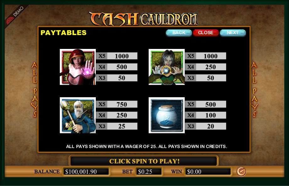 cash cauldron slot machine detail image 5