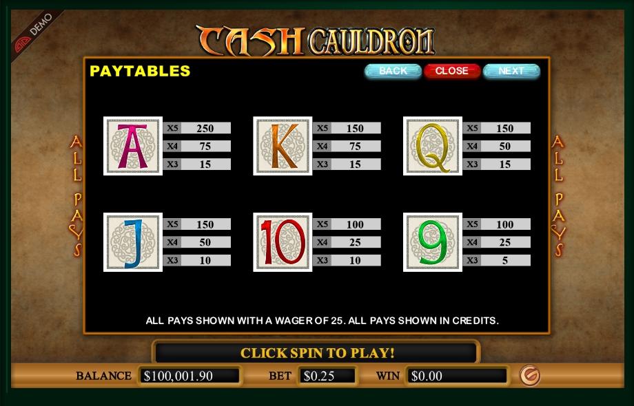 cash cauldron slot machine detail image 4