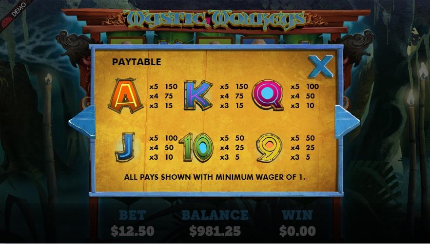 mystic monkeys slot machine detail image 3