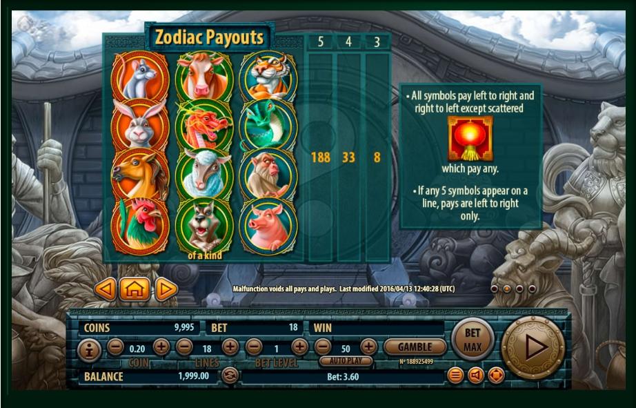 12 zodiacs slot machine detail image 2