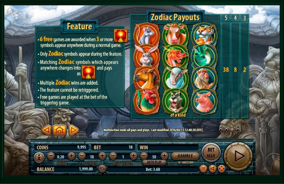 12 zodiacs slot machine detail image 1