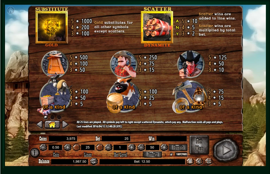 gold rush slot machine detail image 2