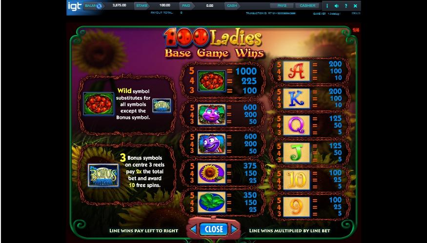 100 ladies slot machine detail image 3