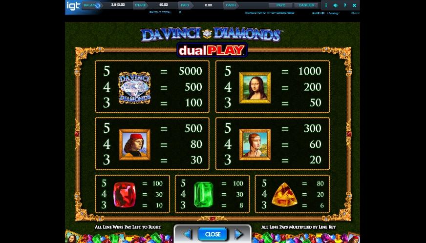Play No Download Da Vinci Diamonds Slot Machine Free Here