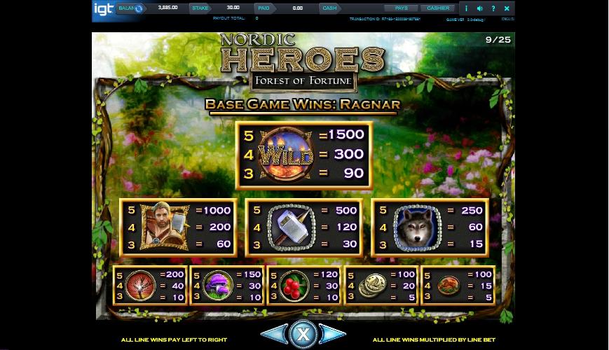 Nordic 777 Casino