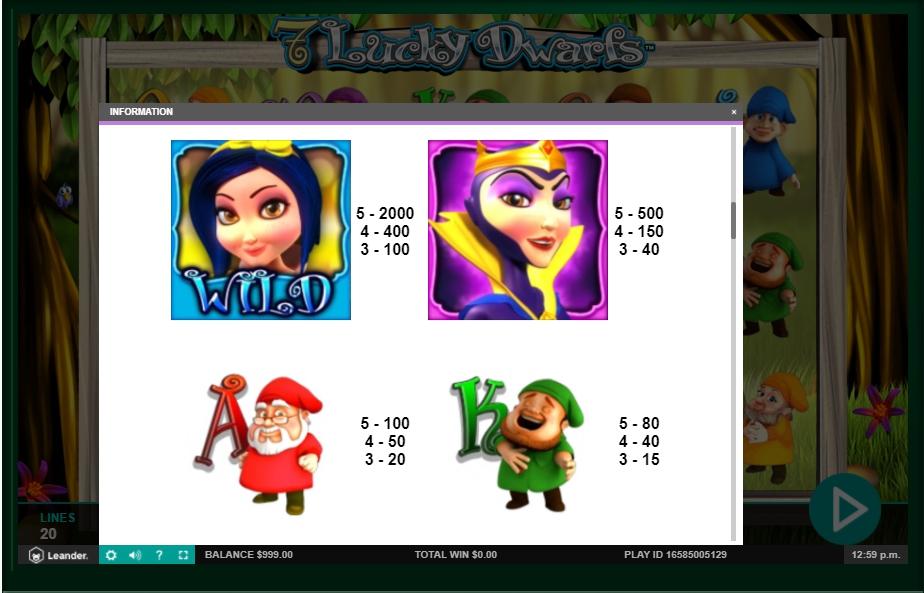 7 lucky dwarfs slot machine detail image 6