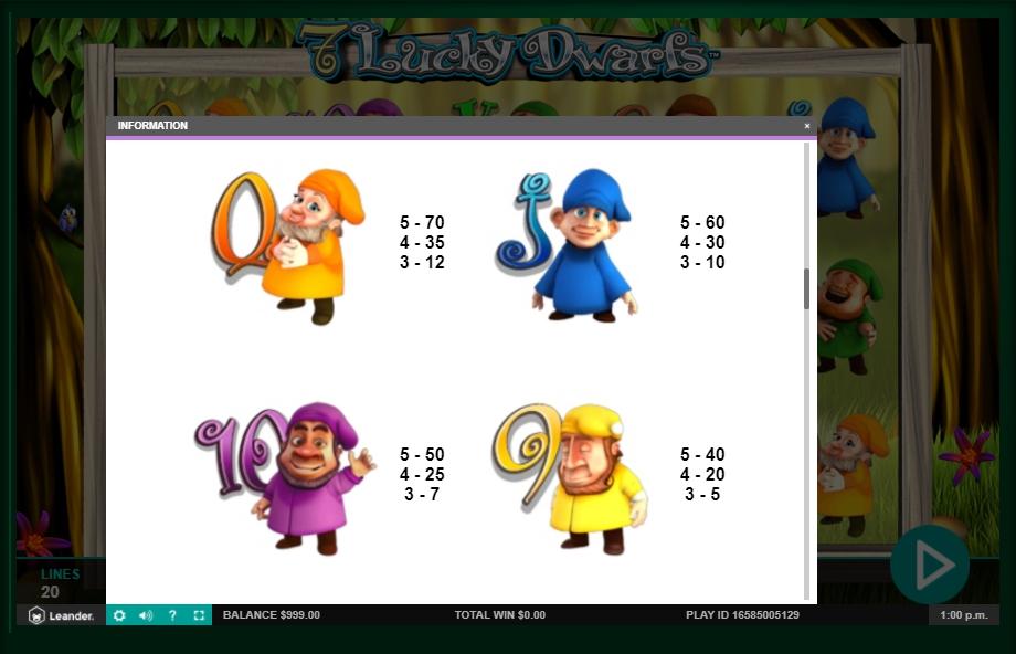 7 lucky dwarfs slot machine detail image 5