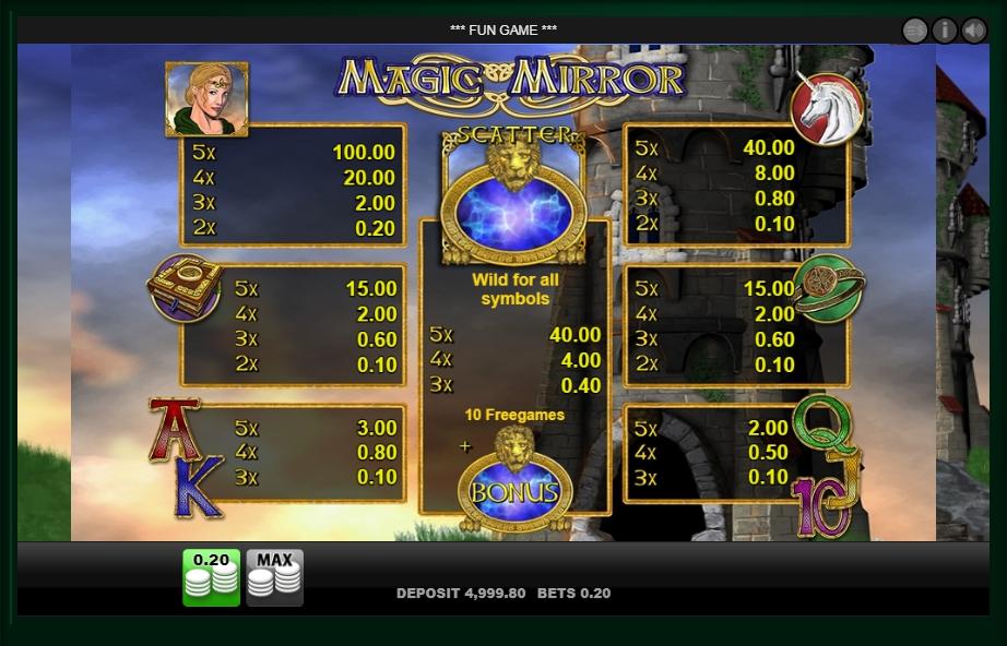 magic mirror slot slot machine detail image 9