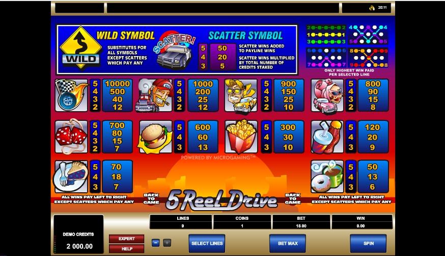 5 reel drive slot machine detail image 0