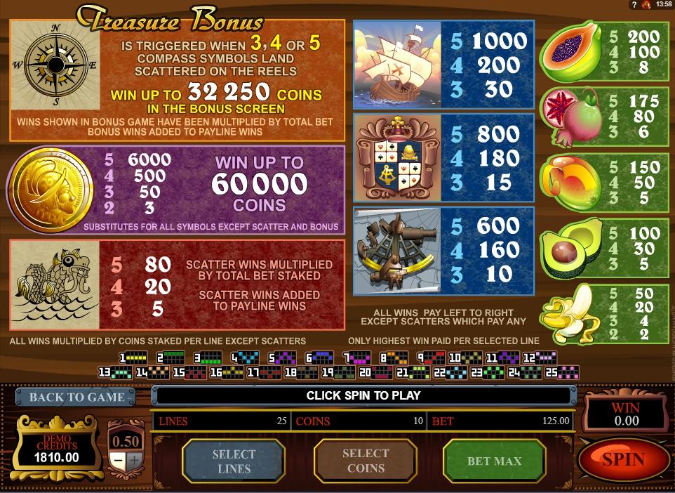 Play Dinosaur Adventure Slot Machine Free With No Download