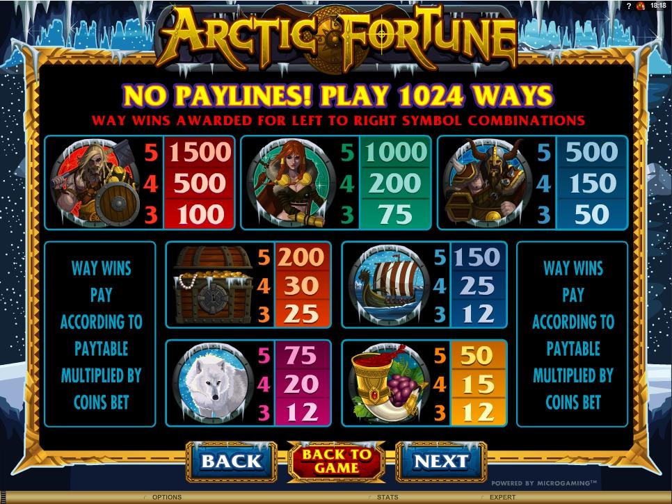 arctic fortune slot machine detail image 1