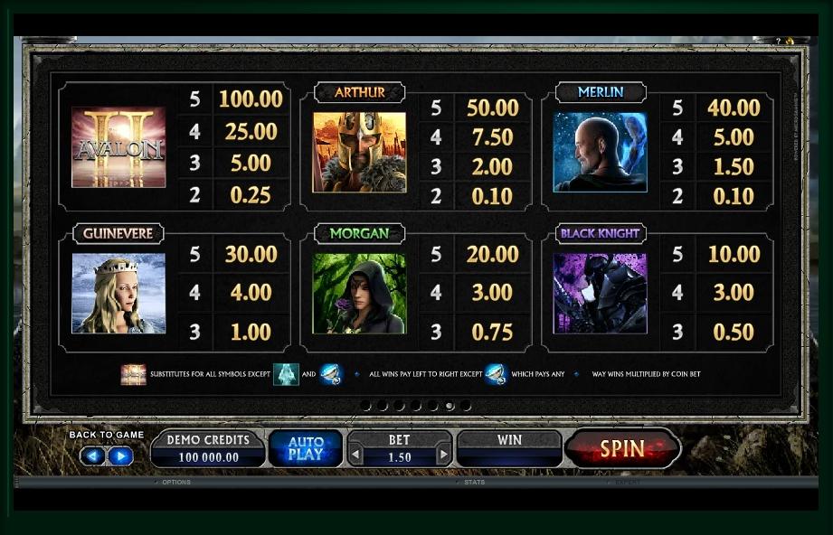 avalon ii slot slot machine detail image 3
