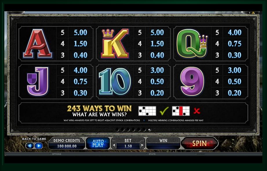 avalon ii slot slot machine detail image 2