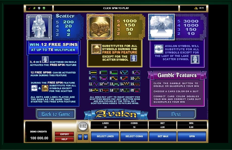avalon ii slot slot machine detail image 1