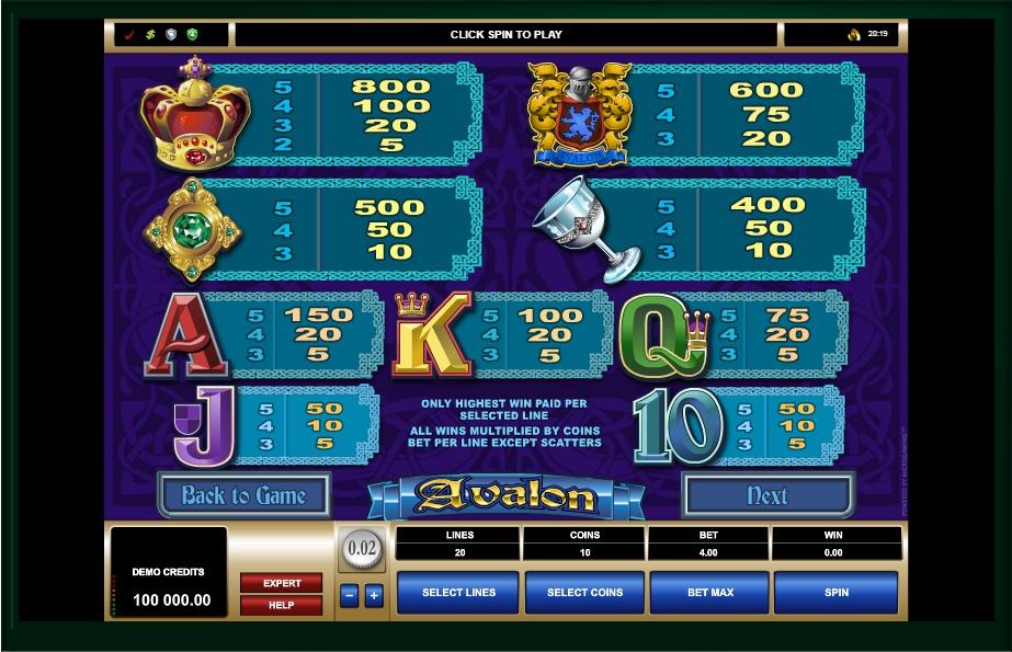avalon slot slot machine detail image 0