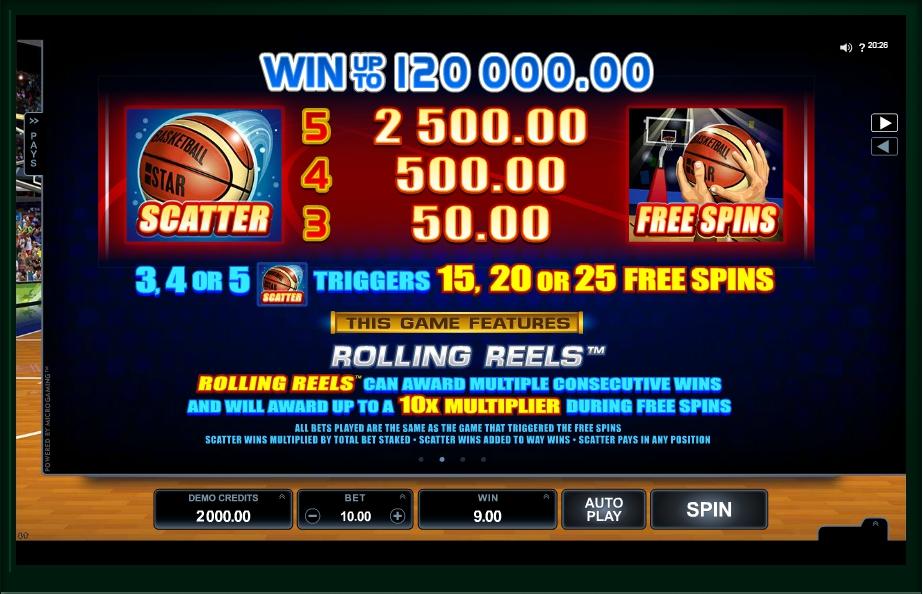 basketball star slot machine detail image 2