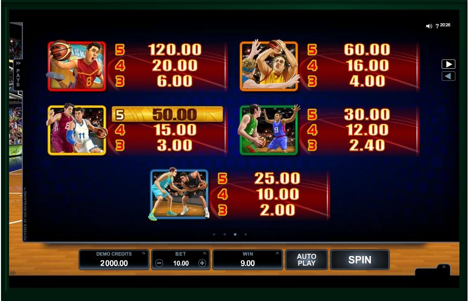 basketball star slot machine detail image 1
