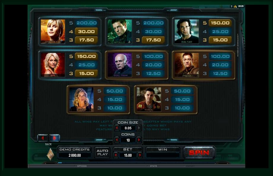 battlestar galactica slot machine detail image 2