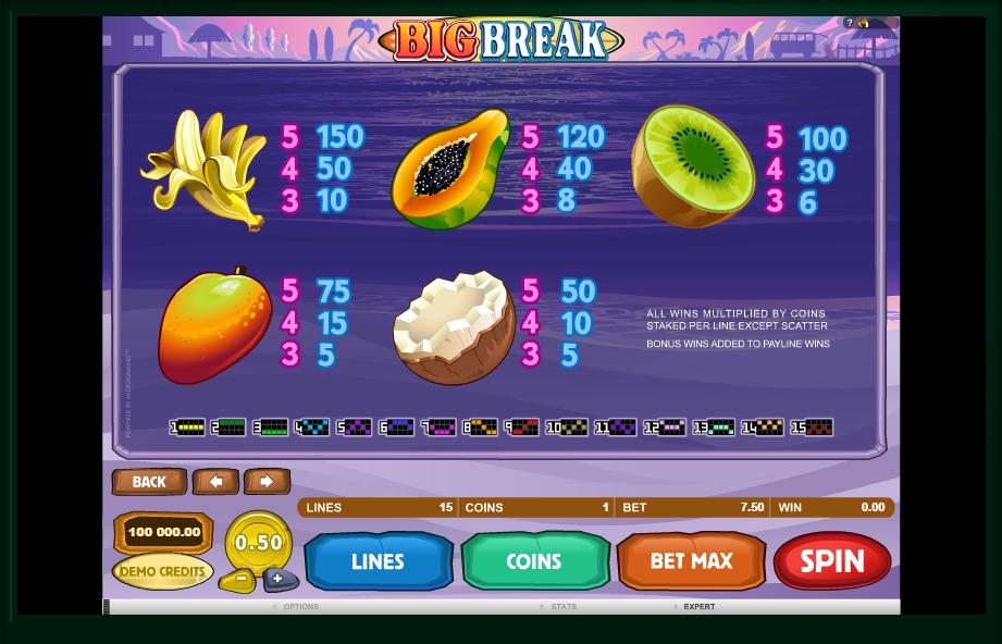 big break slot machine detail image 0