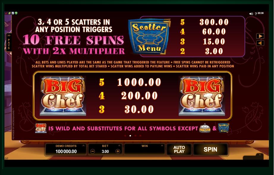 big chef slot machine detail image 2