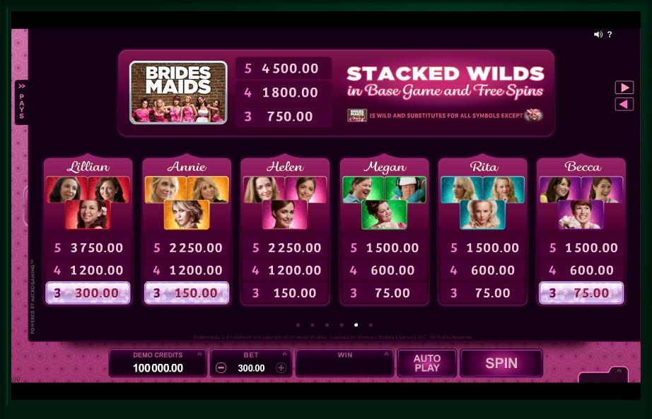bridesmaids slot machine detail image 2