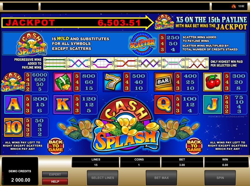 Free poker casino world