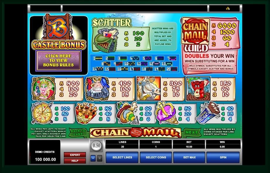 chain mail slot machine detail image 1