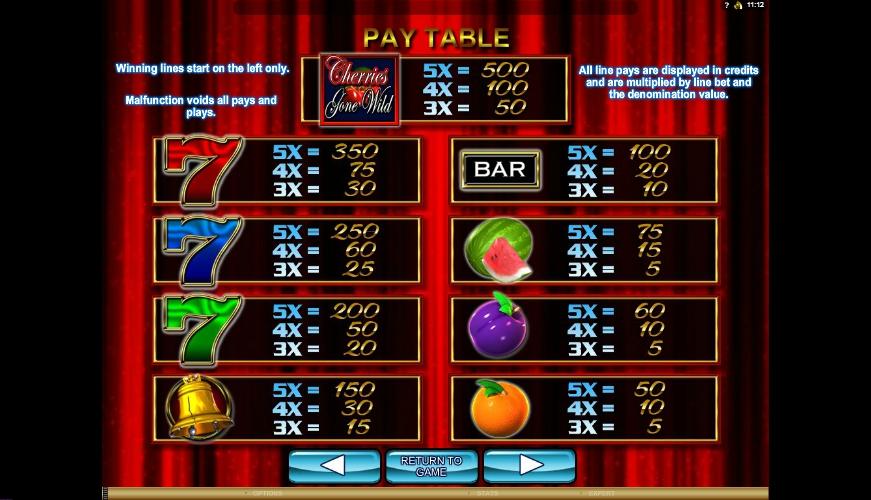 Cherries gone wild slot machine online microgaming stars huge