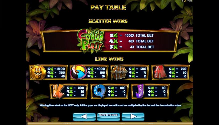 conga party slot machine detail image 5