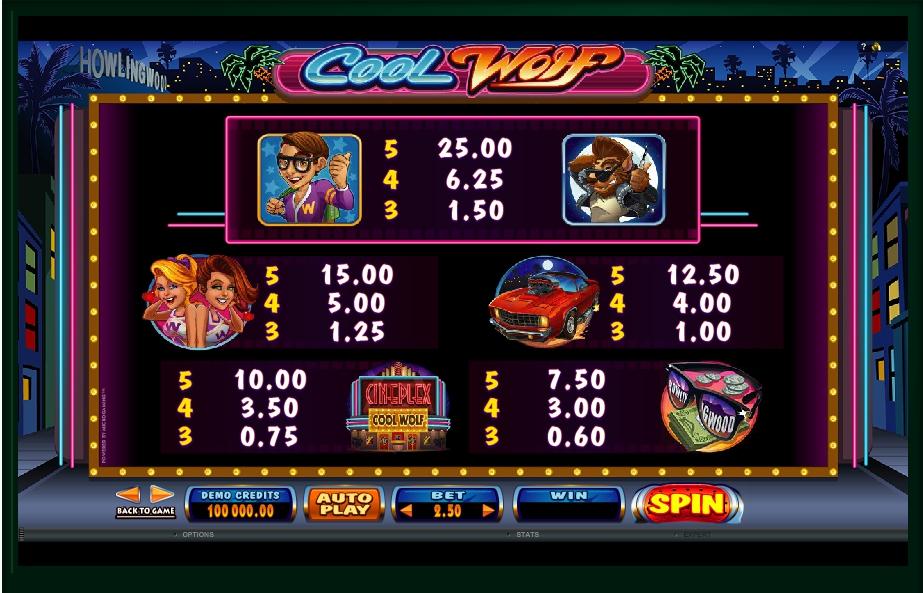 cool wolf slot machine detail image 1