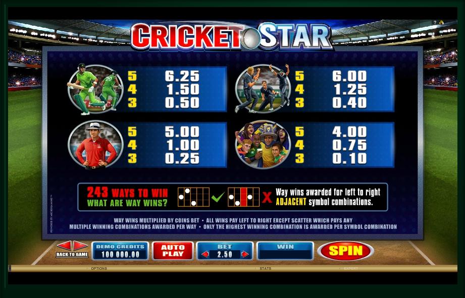 cricket star slot machine detail image 0