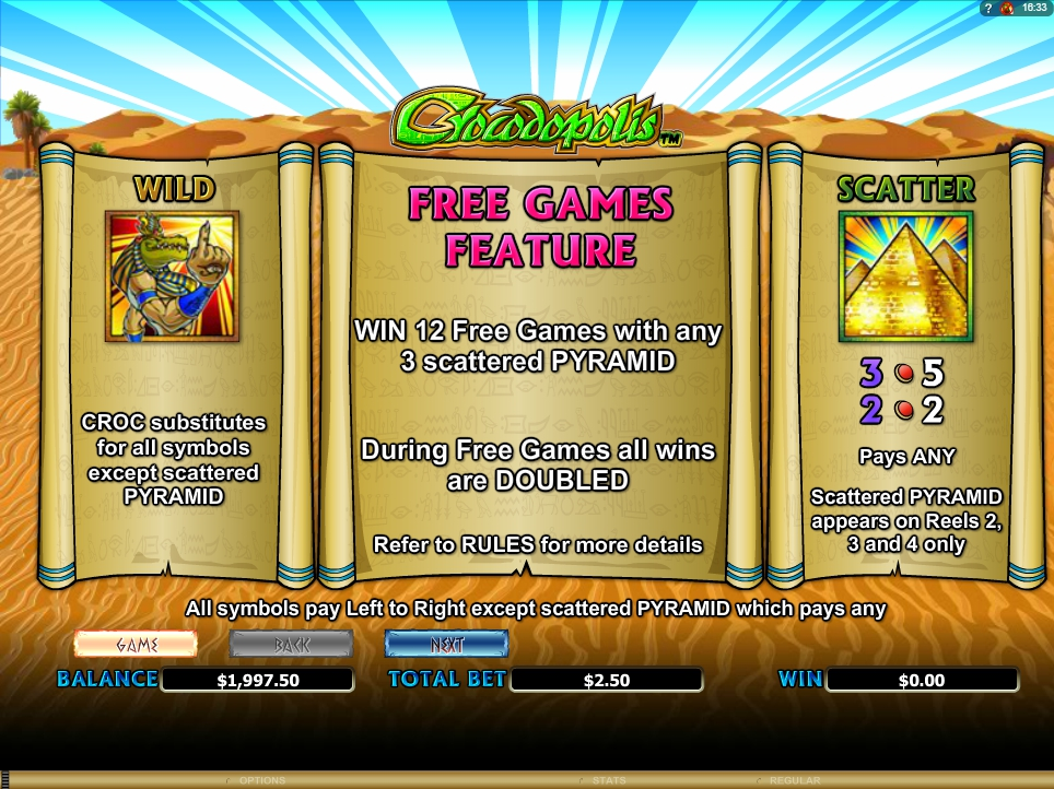 Crocodopolis Slot Machine