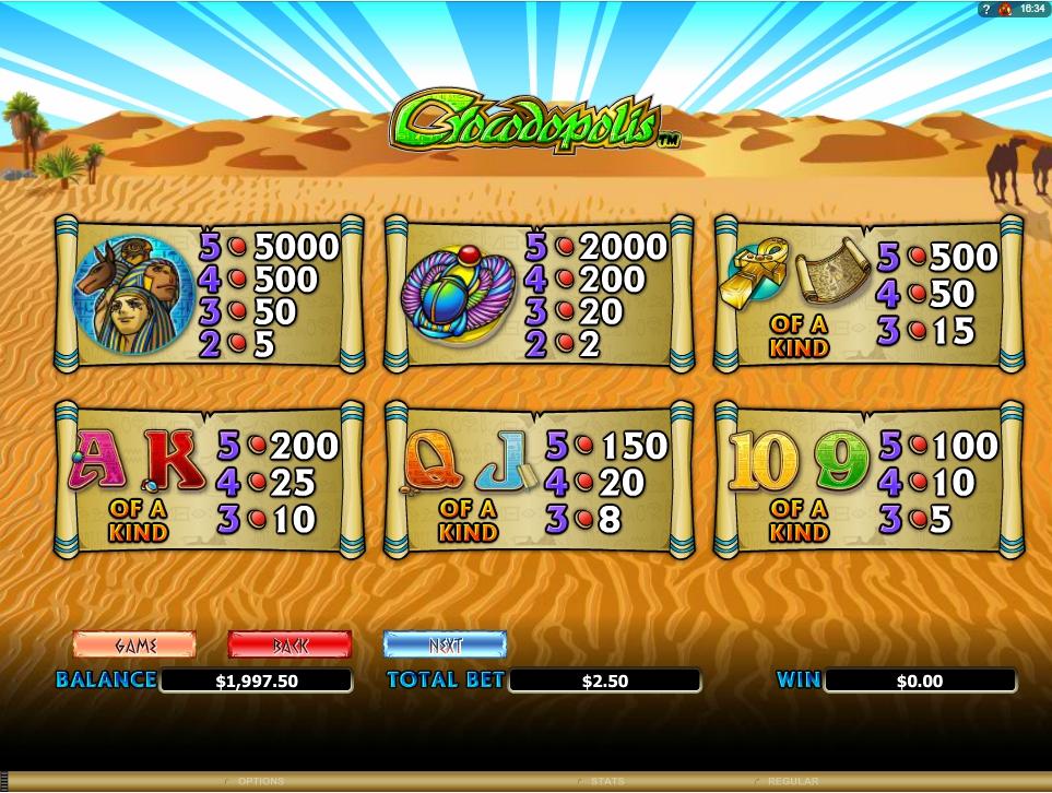crocodopolis slot machine detail image 4