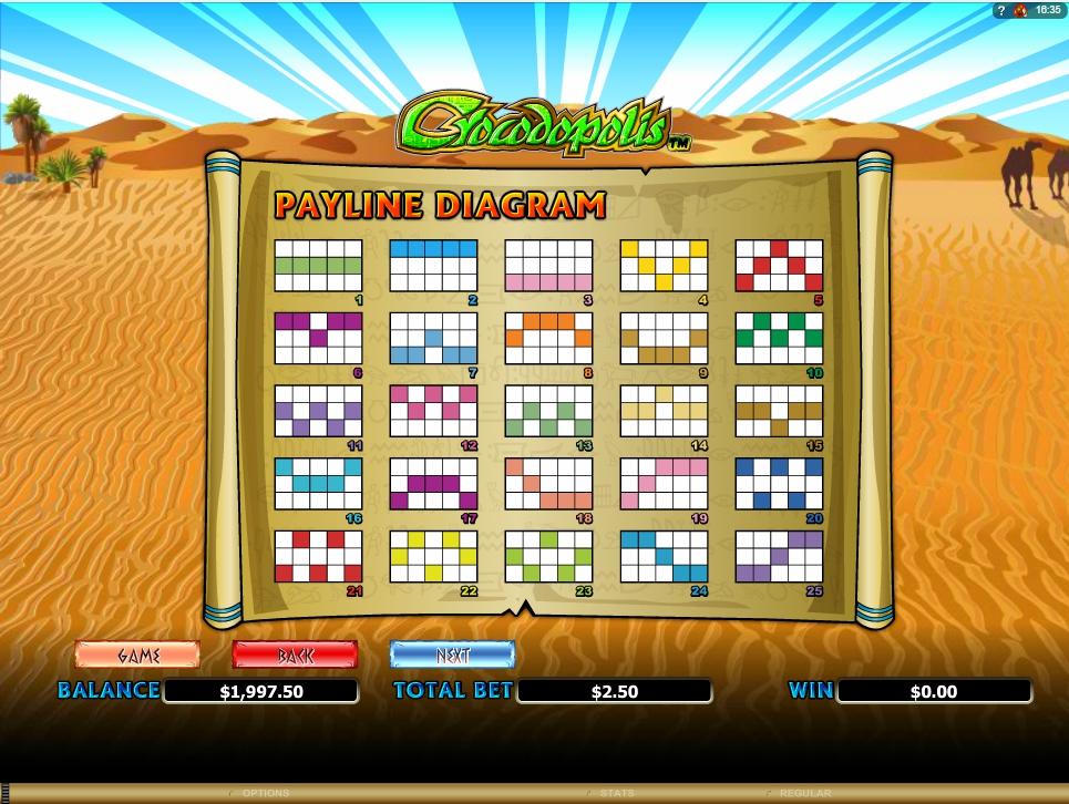 crocodopolis slot machine detail image 1