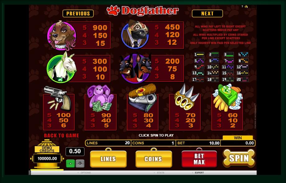 Dogfather Slot Machine