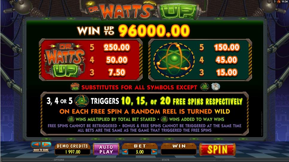dr watts up slot machine detail image 2