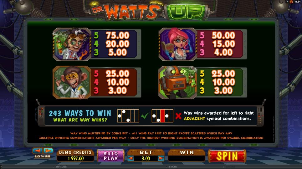 dr watts up slot machine detail image 1