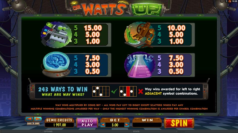 dr watts up slot machine detail image 0