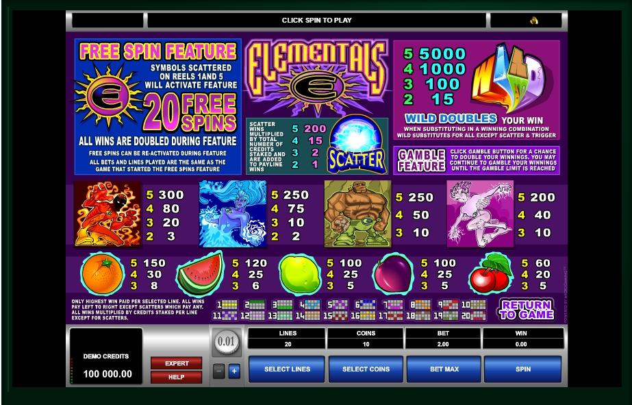 elementals slot machine detail image 0