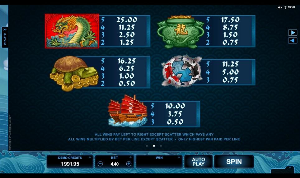 emperor of the sea slot machine detail image 1