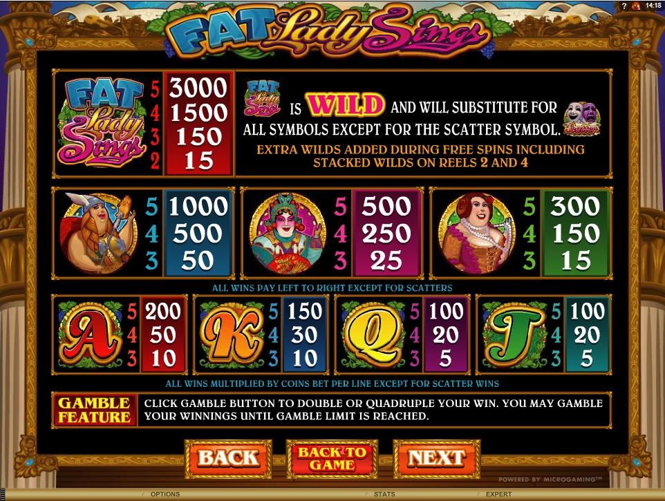 fat lady sings slot machine detail image 1