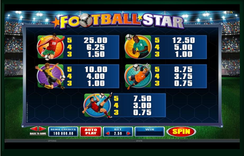 football star slot machine detail image 1