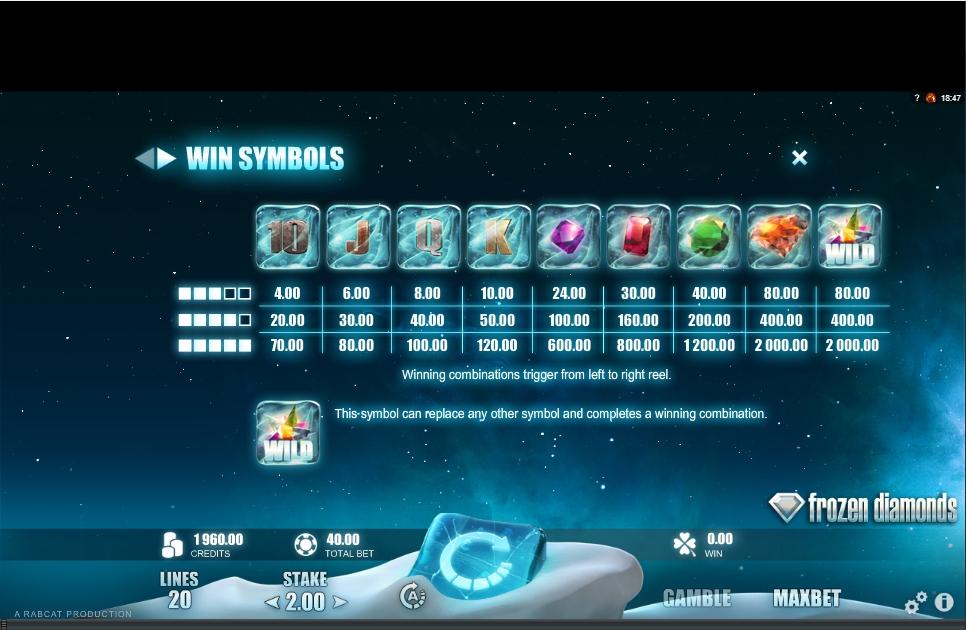 frozen diamonds slot machine detail image 3