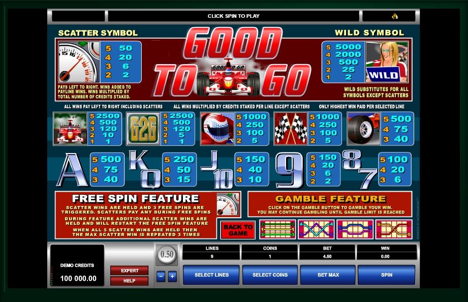 good to go slot machine detail image 0